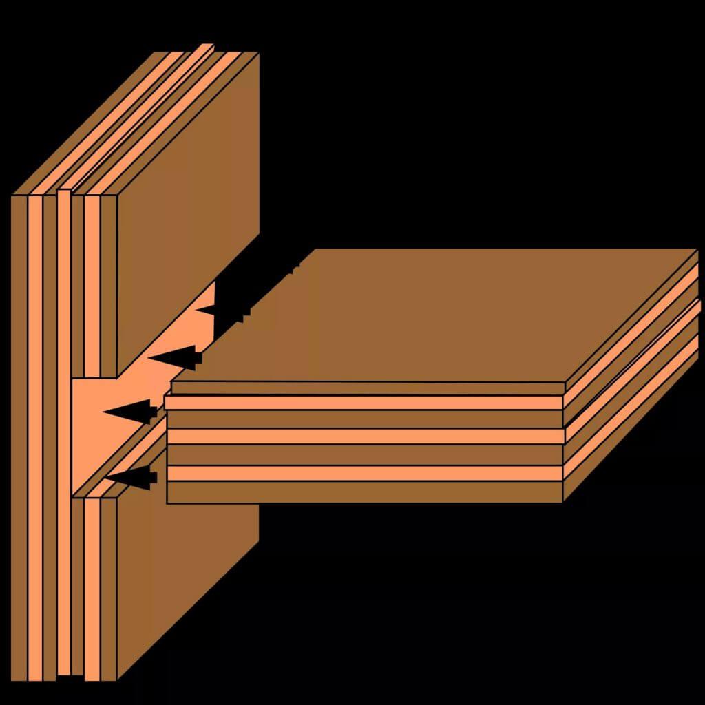 اتصال کنشکاف در اتصالات چوب