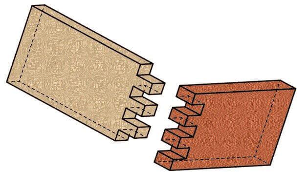 اتصال گوشه ای انگشتی چوب